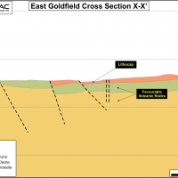 East Goldfield Cross Section